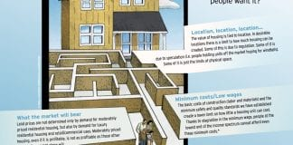 """A four-person family stands in a maze leading to a house. Around the maze are various answers to the question """"Why doesn't the market produce enough affordable housing?"""" Image links to a pdf version."""