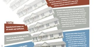 One-pager shows a repeating image of a manufactured home down the center, with myths on the left about why they are bad, and facts on the right. Image links to pdf version.