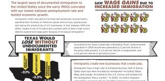 """One pager begins with Q: Do Immigrants """"Take Our Jobs""""? A: No! This is a common fear, especially for people who are already struggling to get by. But it's not true. Then it provides references to studies showing economic benefits to immigration. Image links to a pdf version."""