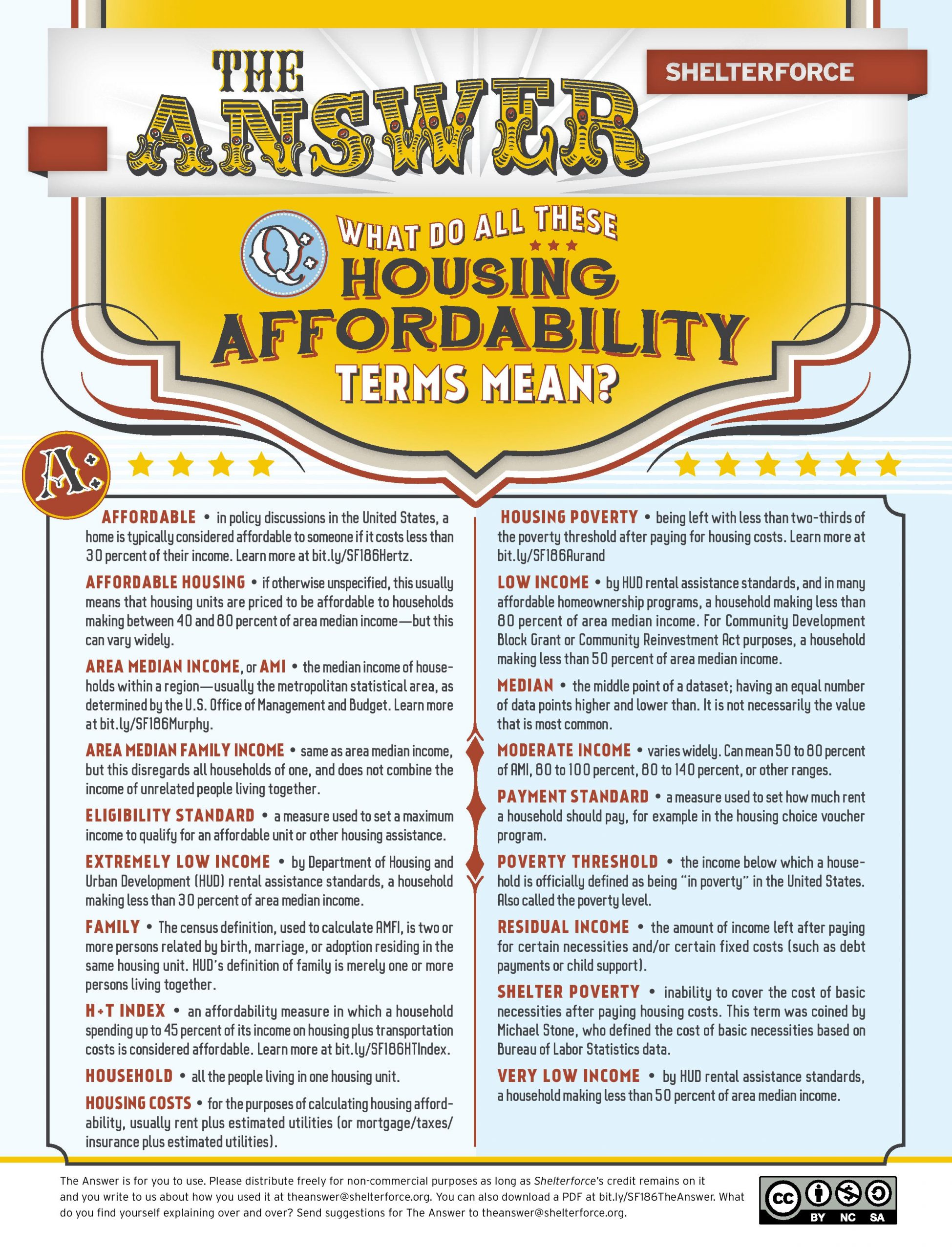 What Do All These Housing Affordability Terms Mean?