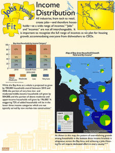 PDF of graphs and maps of income ranges within the Bay Area.