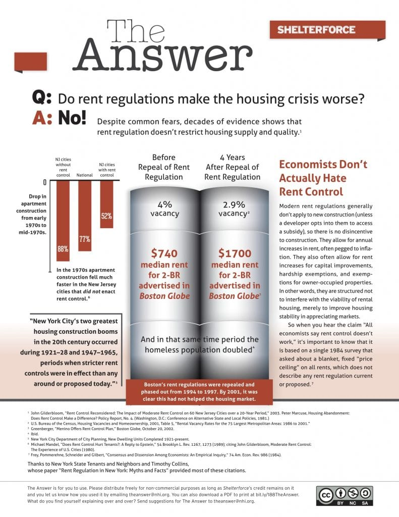 """A graphic for Shelterforce's, """"The Answer."""" This time, we ask: Do rent regulations make the housing crisis worse?"""