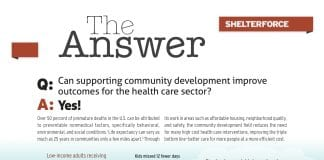 Q: Can Support Community Development Improve Outcomes for the Health Sector? Yes! Over 50 percent of premature deaths in the U.S. can be attributed to preventable non-medical factors, specifically behavioral, environmental, and social conditions. Graphic of a home and all the areas that community development helps with health outcomes. Image links to PDF version of The Answer.