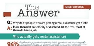 We ask: What don't people who are getting rental assistance get a job? The Answer: More than half are elderly or disabled. Of the rest, most of them do have a job!