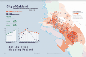 A foreclosure graphic by the Anti-Eviction Mapping Project, one organization that is concerned with Matthew Desmond's eviction lab project.